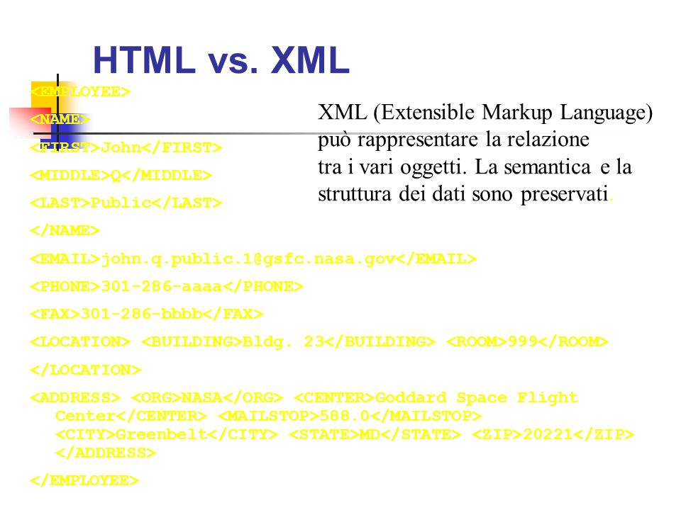 HTML vs. XML <EMPLOYEE> <NAME> <FIRST>John</FIRST> <MIDDLE>Q</MIDDLE> <LAST>Public</LAST> </NAME>