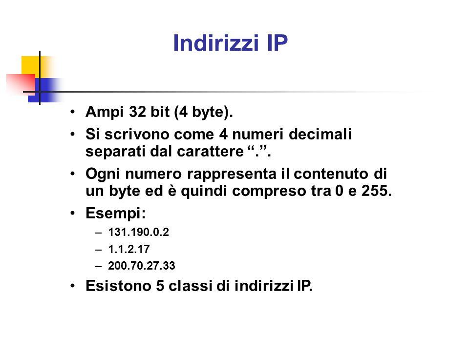 Indirizzi IP Ampi 32 bit (4 byte).