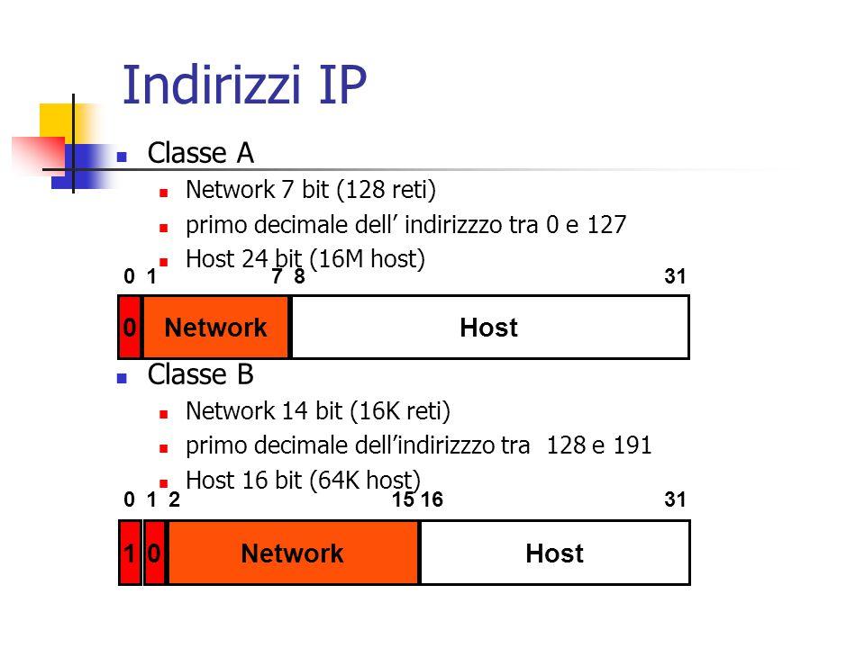 Indirizzi IP Classe A Classe B Host Network Host Network