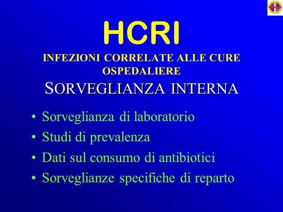 HCRI INFEZIONI CORRELATE ALLE CURE OSPEDALIERE SORVEGLIANZA INTERNA