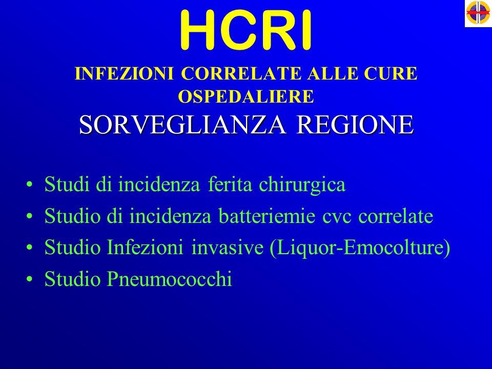 HCRI INFEZIONI CORRELATE ALLE CURE OSPEDALIERE SORVEGLIANZA REGIONE