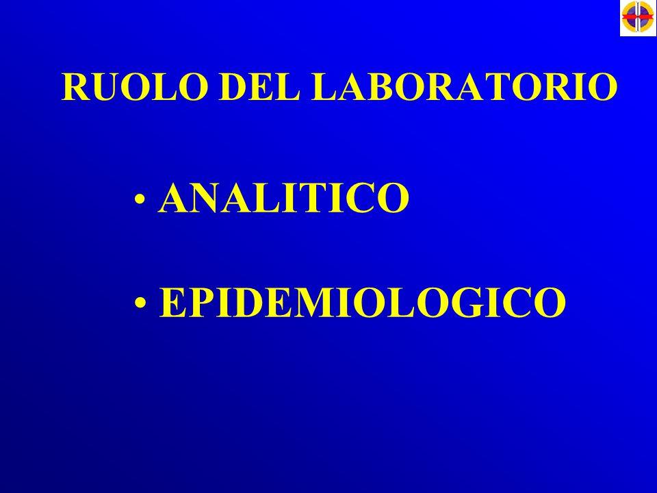 EPIDEMIOLOGICO RUOLO DEL LABORATORIO ANALITICO Il primo risale al '98