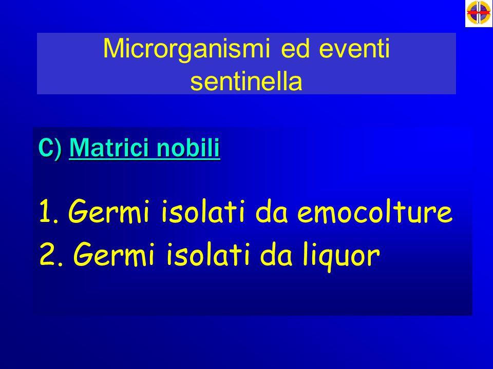 Microrganismi ed eventi sentinella