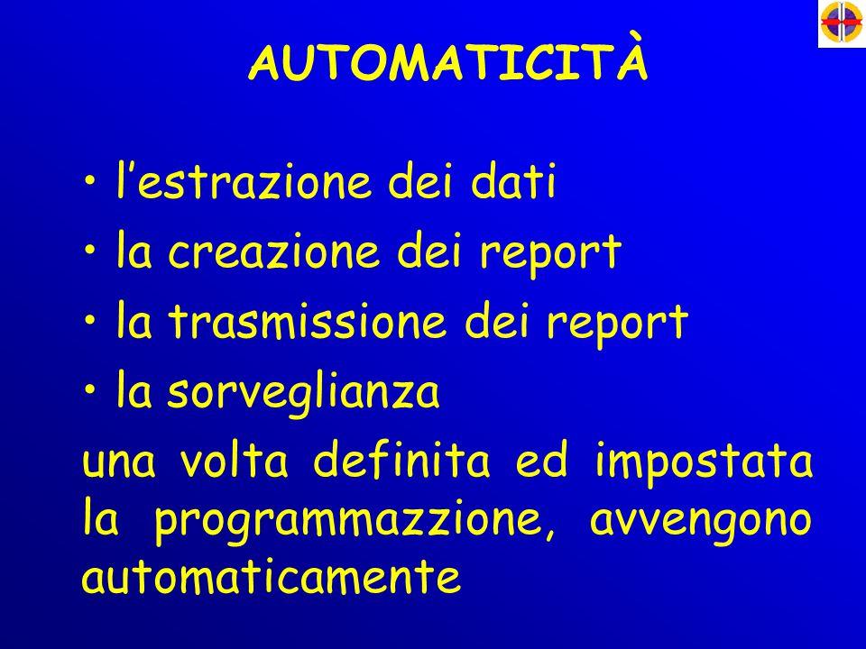 AUTOMATICITÀ l'estrazione dei dati. la creazione dei report. la trasmissione dei report. la sorveglianza.