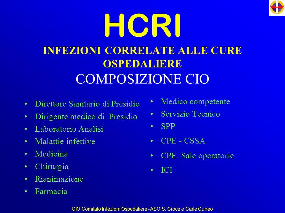HCRI INFEZIONI CORRELATE ALLE CURE OSPEDALIERE COMPOSIZIONE CIO