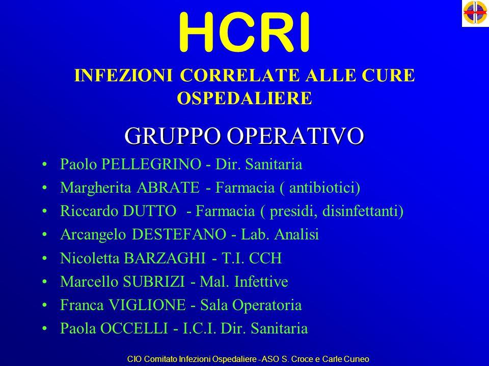 HCRI INFEZIONI CORRELATE ALLE CURE OSPEDALIERE