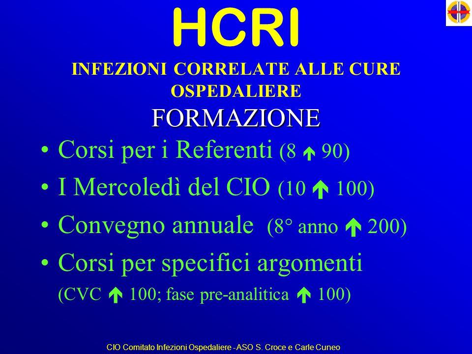 HCRI INFEZIONI CORRELATE ALLE CURE OSPEDALIERE FORMAZIONE