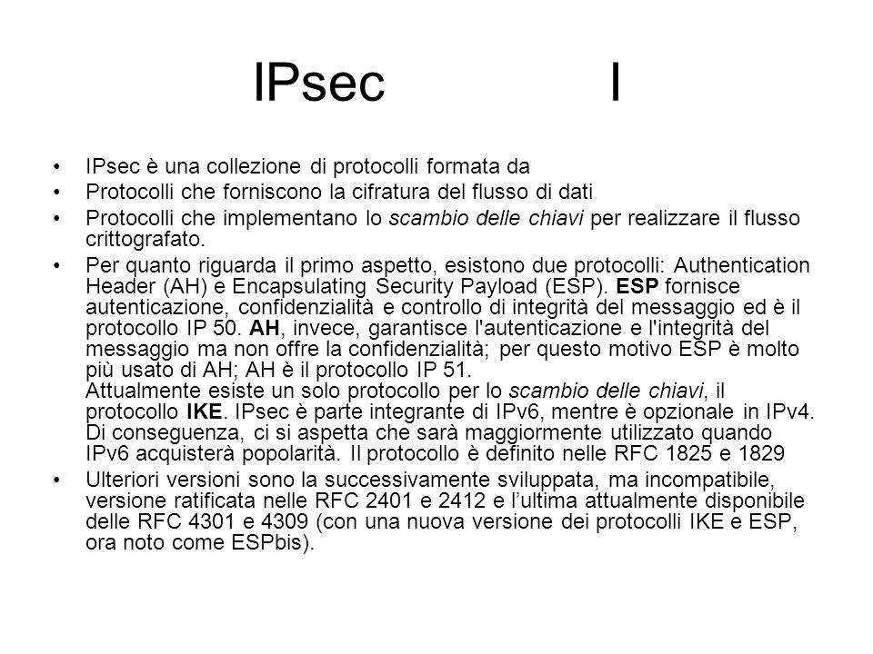 IPsec I IPsec è una collezione di protocolli formata da