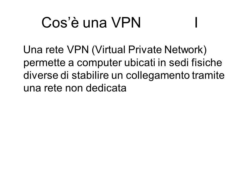 Cos'è una VPN I