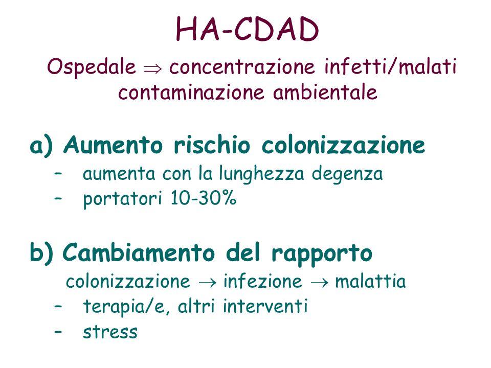 HA-CDAD Ospedale  concentrazione infetti/malati contaminazione ambientale