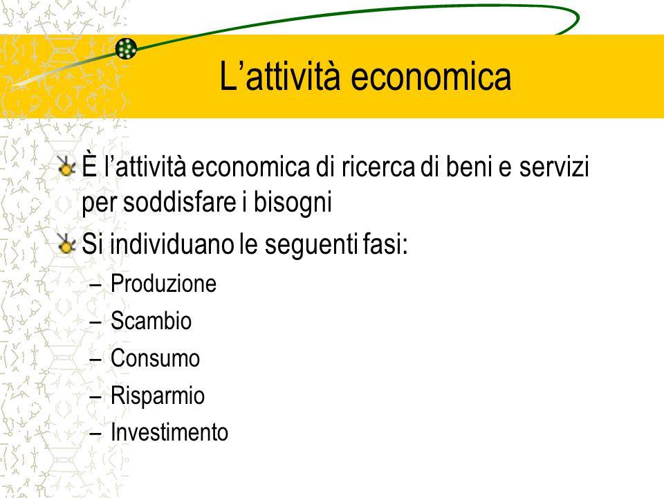 L'attività economica È l'attività economica di ricerca di beni e servizi per soddisfare i bisogni. Si individuano le seguenti fasi:
