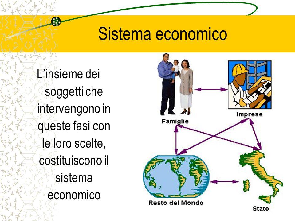 Sistema economico L'insieme dei soggetti che intervengono in queste fasi con le loro scelte, costituiscono il sistema economico.