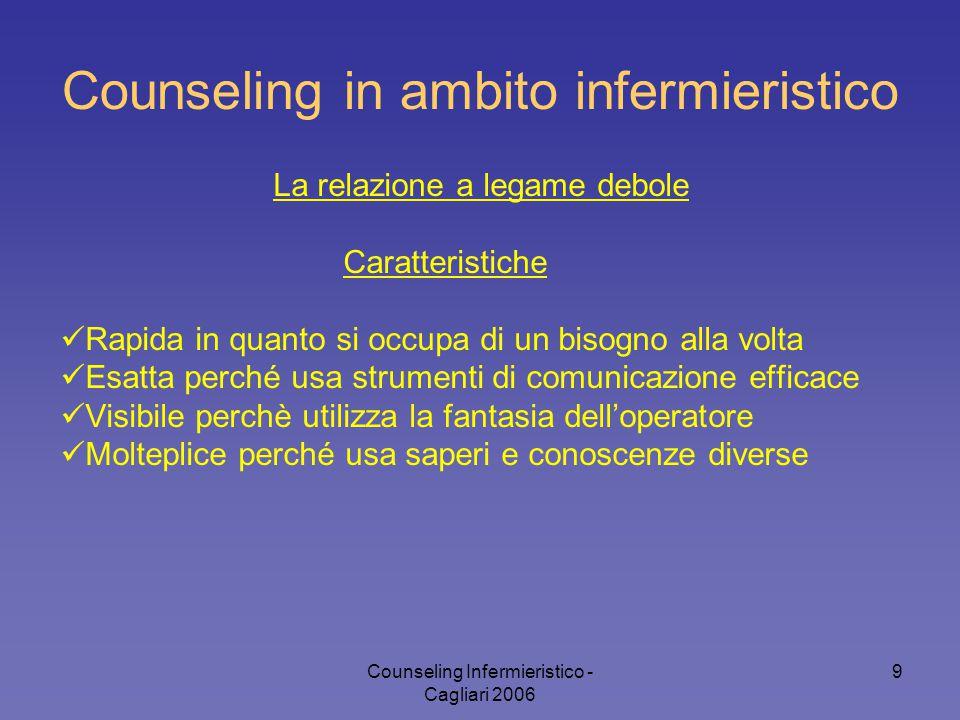 Counseling in ambito infermieristico