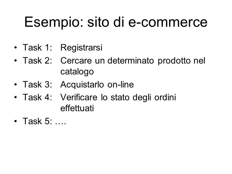 Esempio: sito di e-commerce