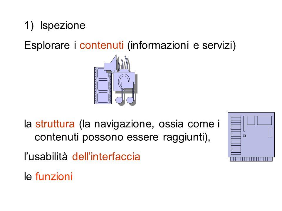 1) Ispezione Esplorare i contenuti (informazioni e servizi) la struttura (la navigazione, ossia come i contenuti possono essere raggiunti),