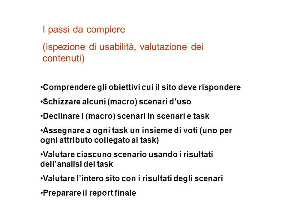 (ispezione di usabilità, valutazione dei contenuti)
