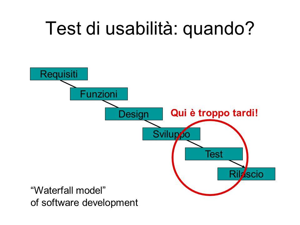 Test di usabilità: quando