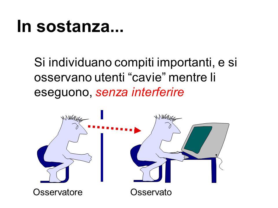 In sostanza... Si individuano compiti importanti, e si osservano utenti cavie mentre li eseguono, senza interferire.