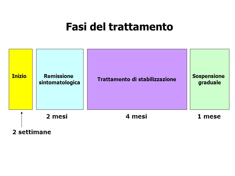 Trattamento di stabilizzazione