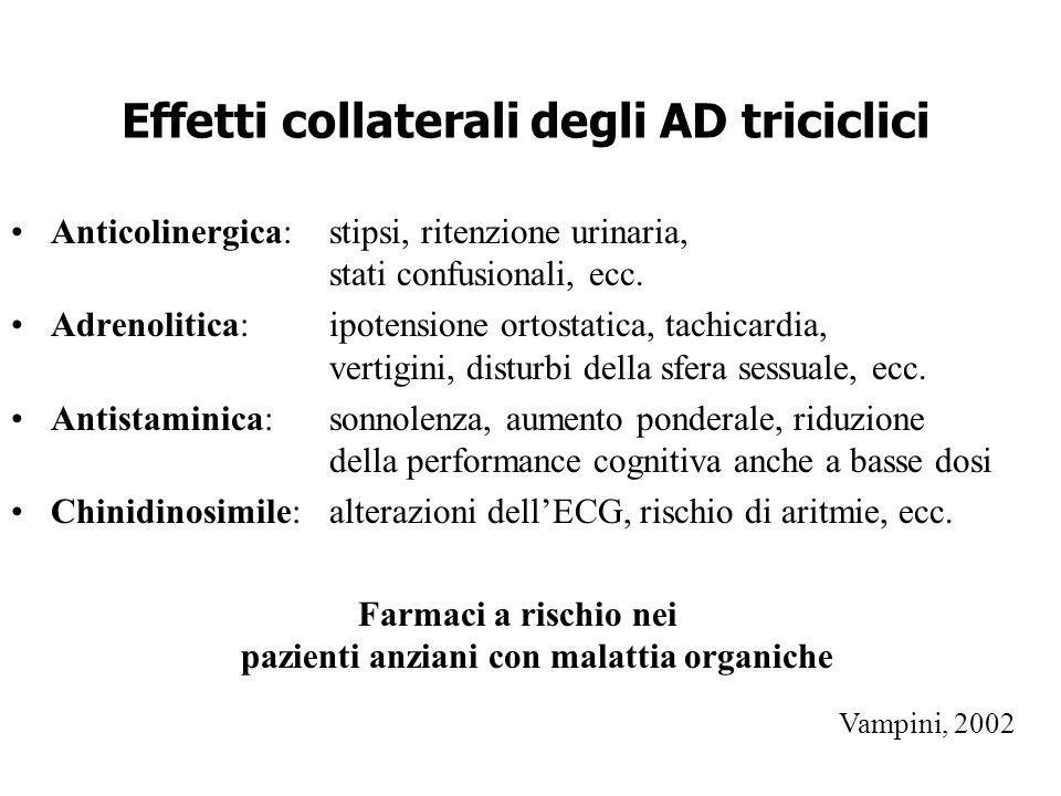Effetti collaterali degli AD triciclici