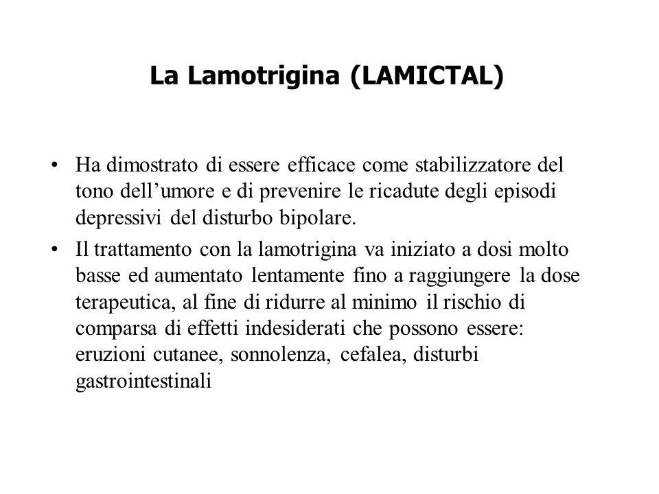 La Lamotrigina (LAMICTAL)