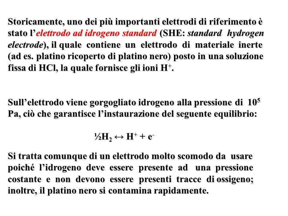Storicamente, uno dei più importanti elettrodi di riferimento è stato l'elettrodo ad idrogeno standard (SHE: standard hydrogen electrode), il quale contiene un elettrodo di materiale inerte