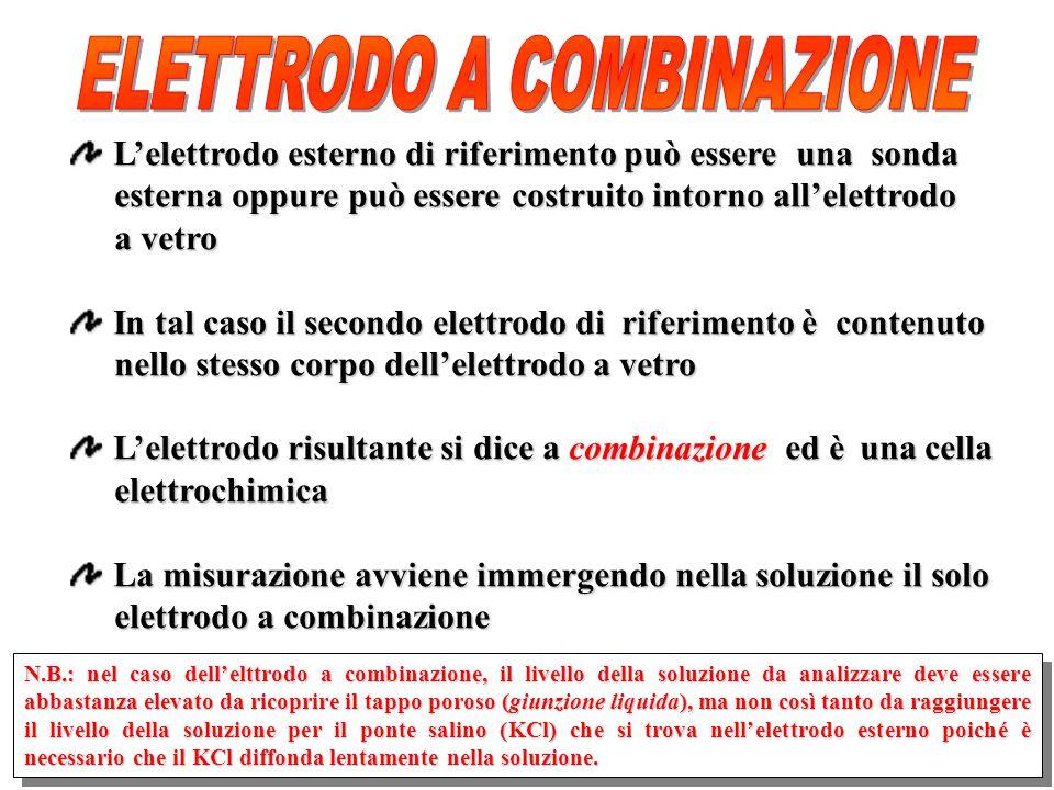 ELETTRODO A COMBINAZIONE