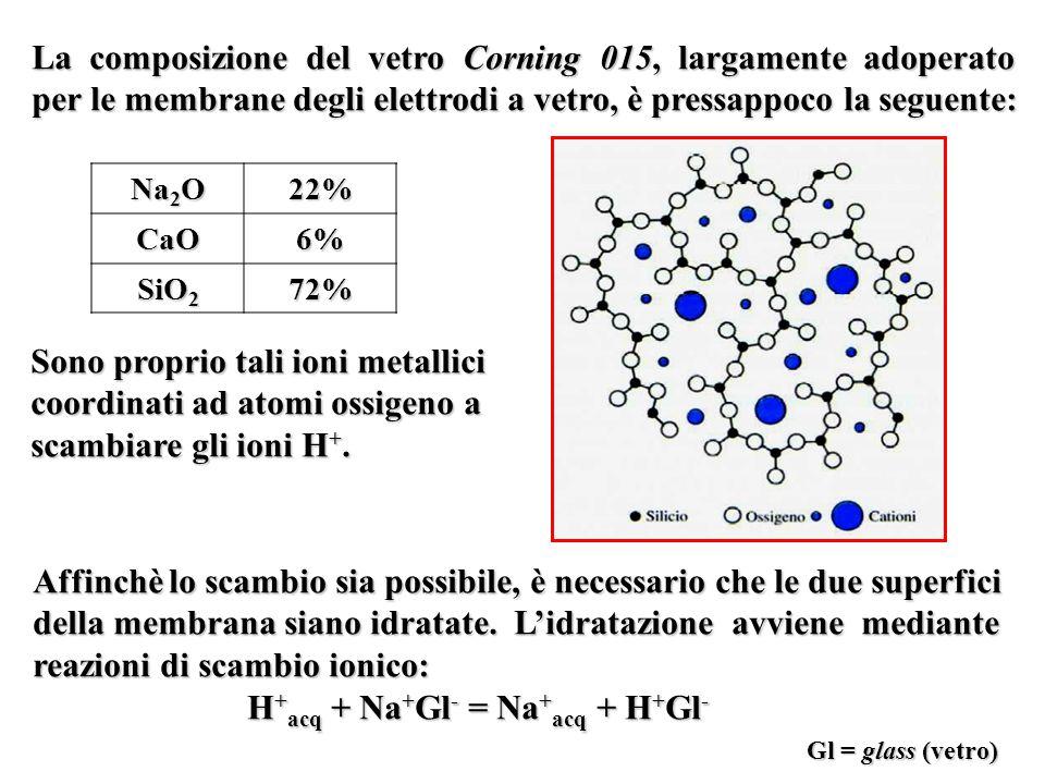 La composizione del vetro Corning 015, largamente adoperato