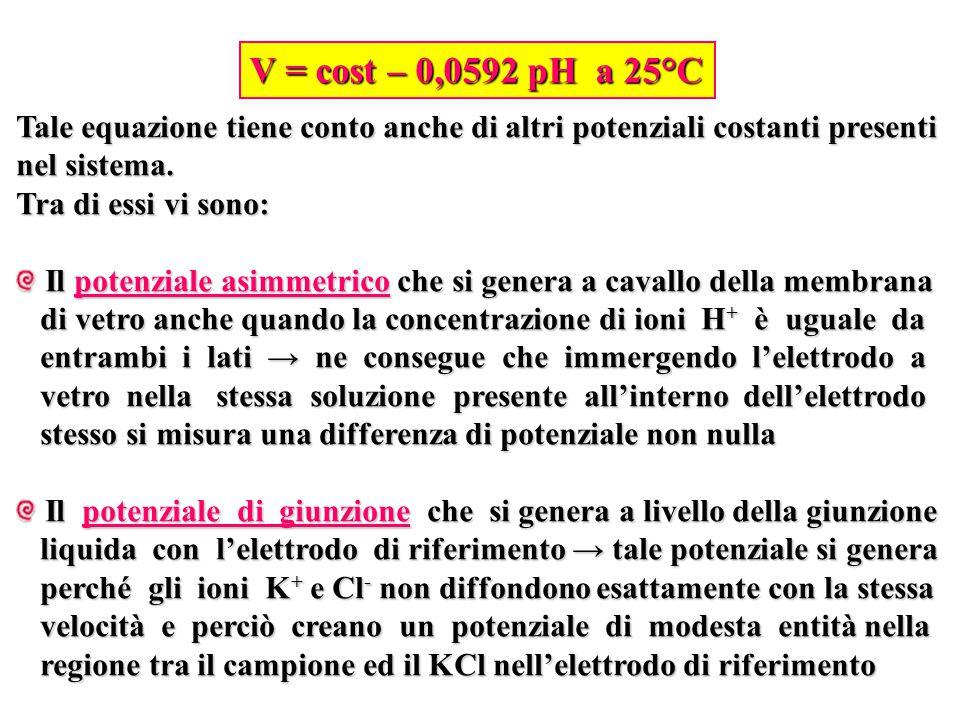 V = cost – 0,0592 pH a 25°C Tale equazione tiene conto anche di altri potenziali costanti presenti.