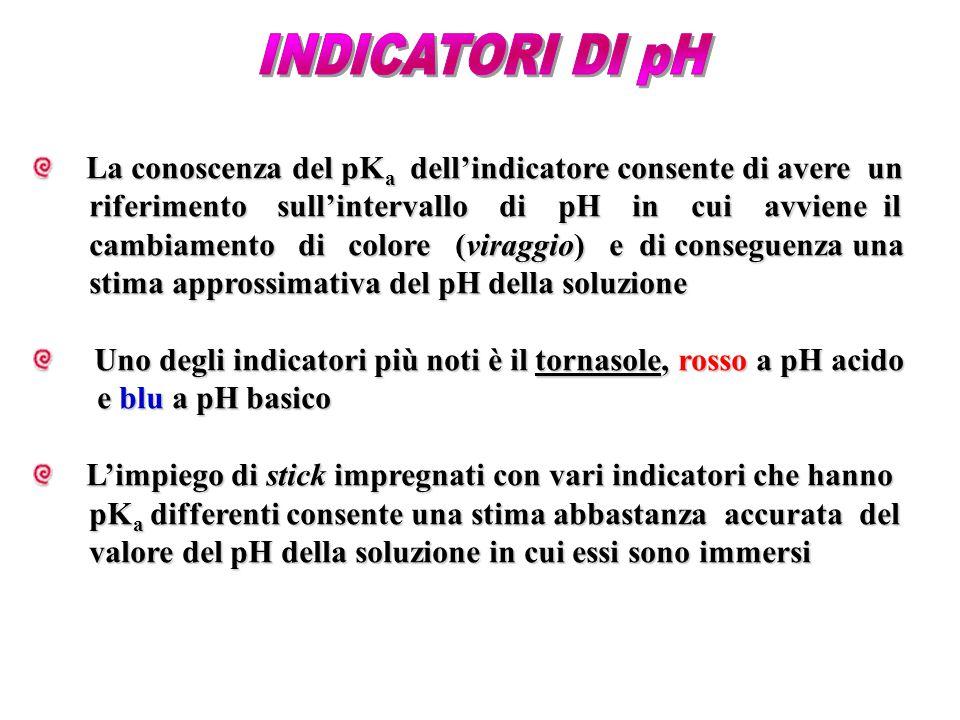 INDICATORI DI pH La conoscenza del pKa dell'indicatore consente di avere un.