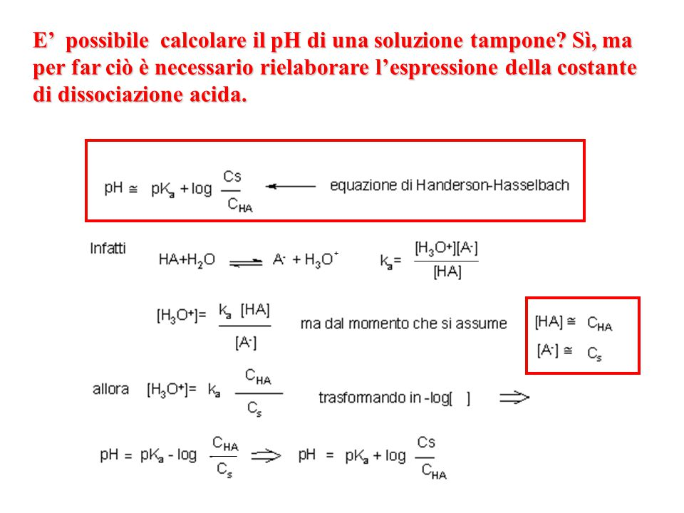 E' possibile calcolare il pH di una soluzione tampone
