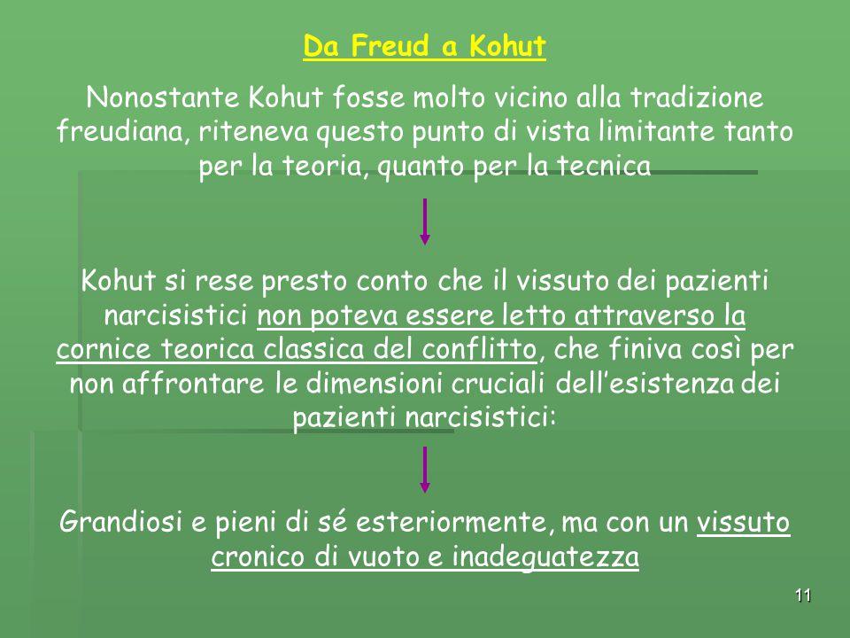 Da Freud a Kohut