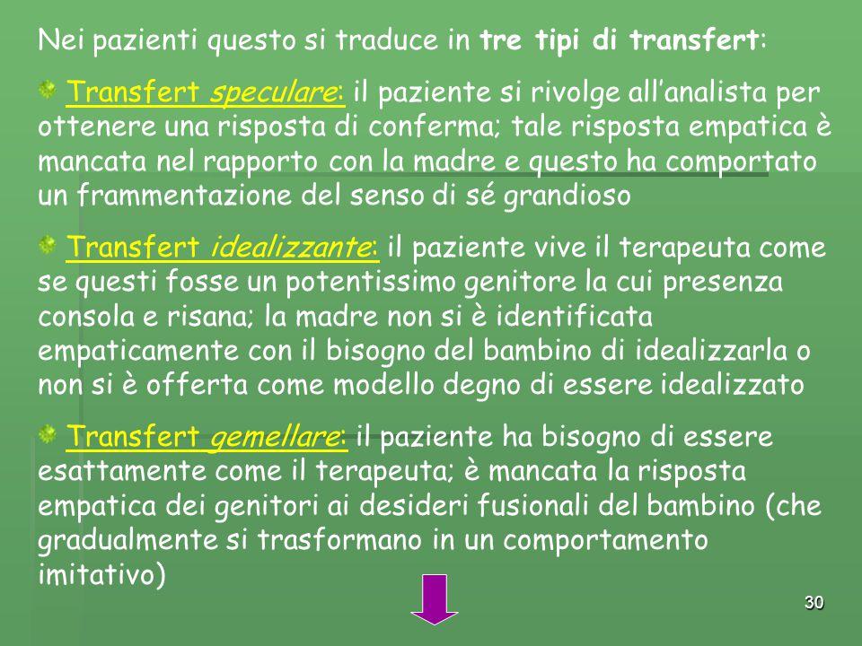 Nei pazienti questo si traduce in tre tipi di transfert: