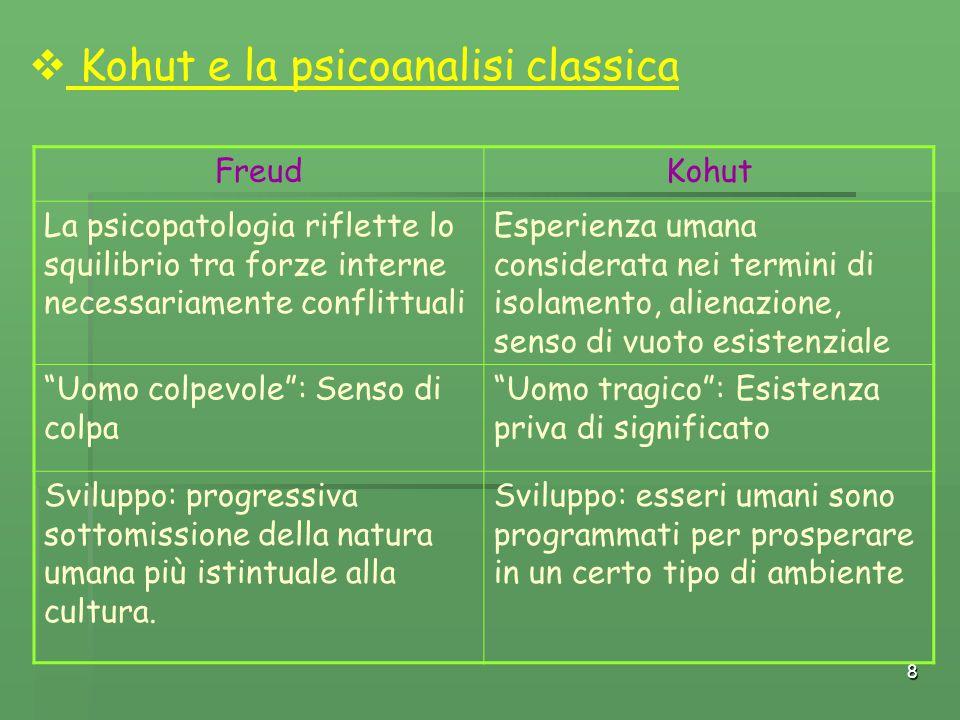 Kohut e la psicoanalisi classica