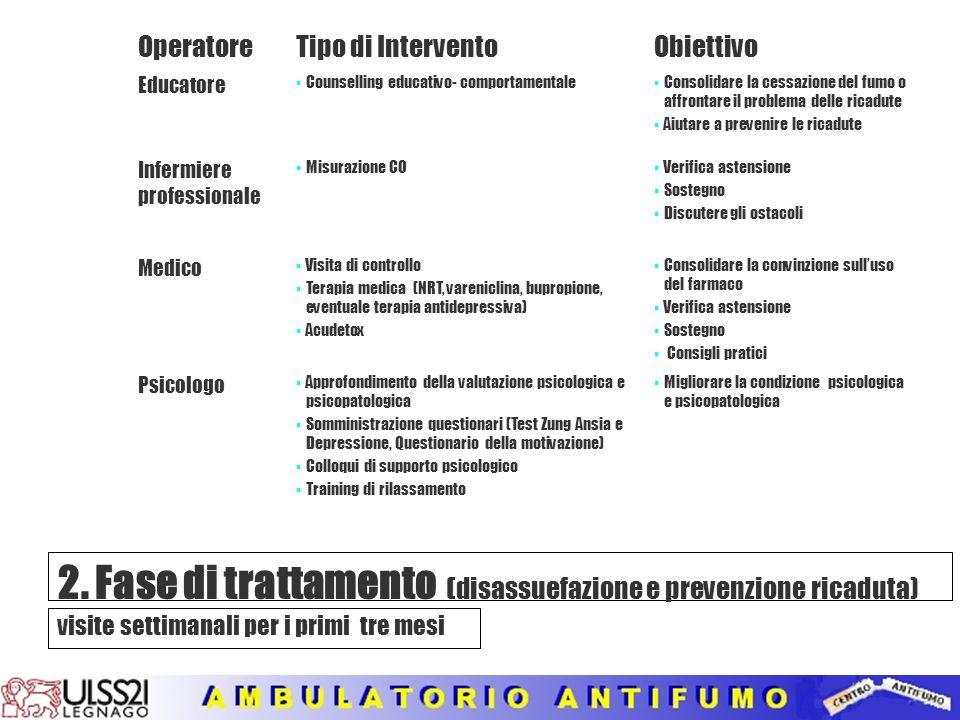 2. Fase di trattamento (disassuefazione e prevenzione ricaduta)