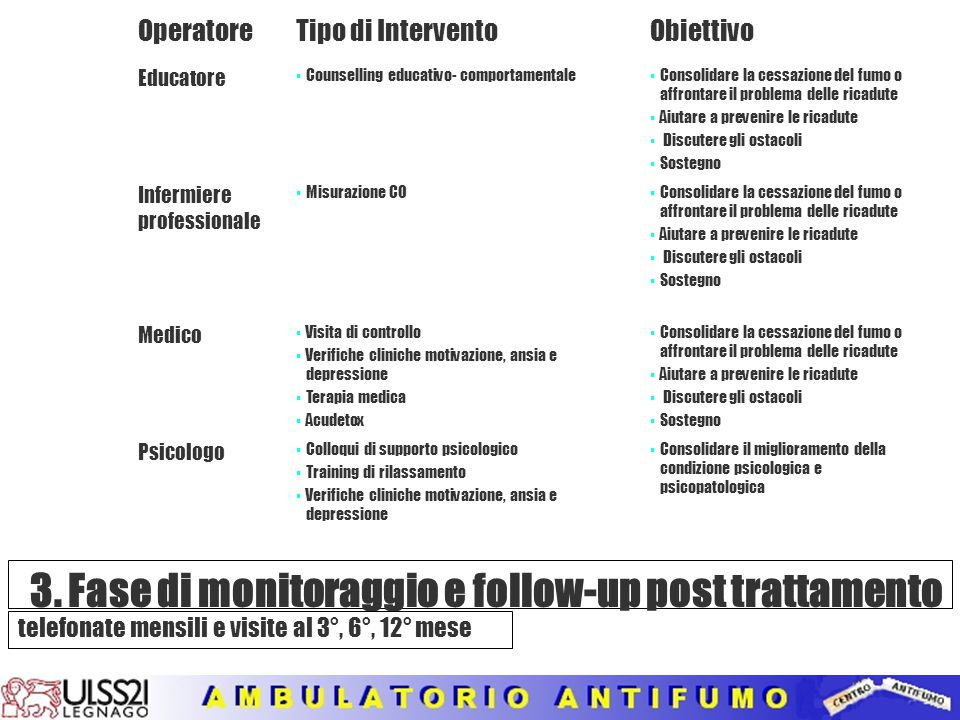 3. Fase di monitoraggio e follow-up post trattamento