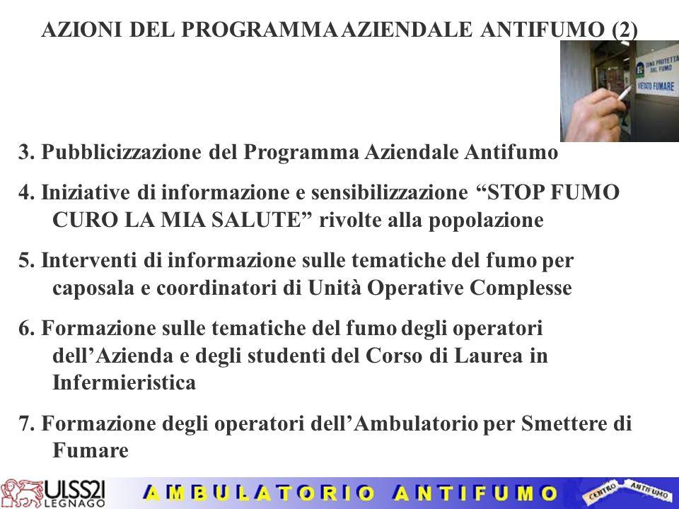 AZIONI DEL PROGRAMMA AZIENDALE ANTIFUMO (2)