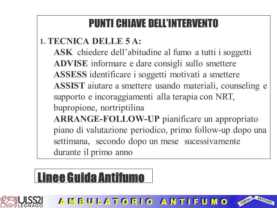 PUNTI CHIAVE DELL'INTERVENTO