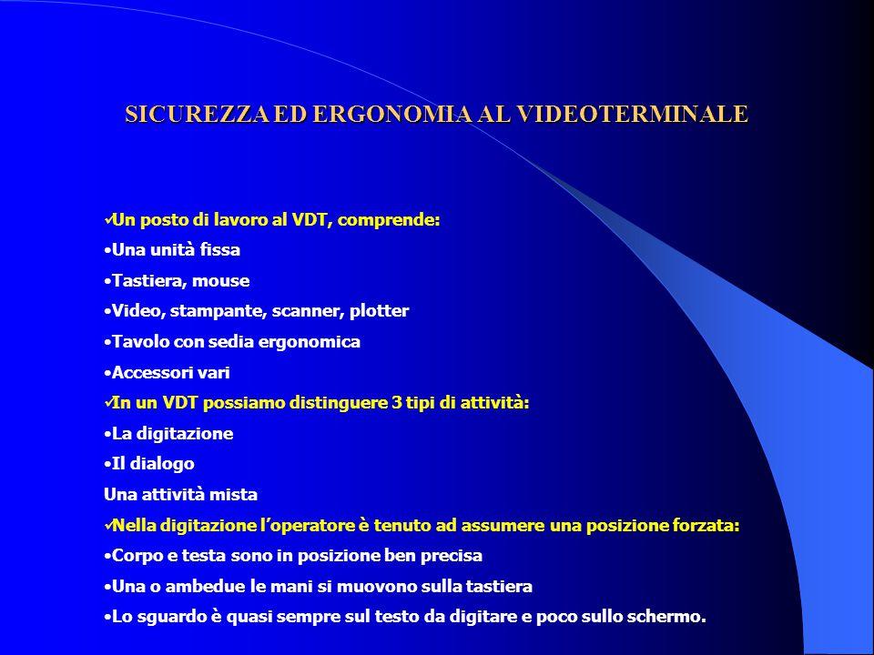 SICUREZZA ED ERGONOMIA AL VIDEOTERMINALE