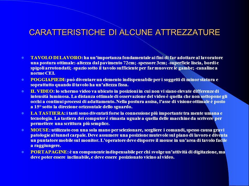 CARATTERISTICHE DI ALCUNE ATTREZZATURE
