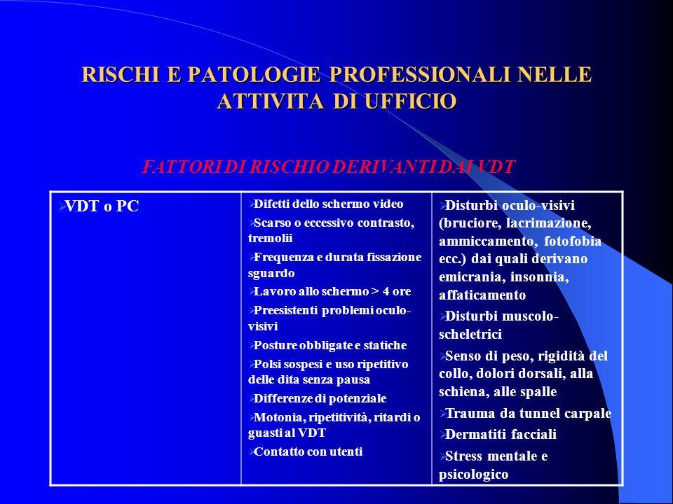 RISCHI E PATOLOGIE PROFESSIONALI NELLE ATTIVITA DI UFFICIO