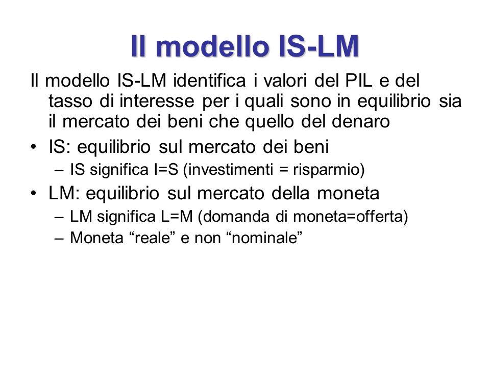 Il modello IS-LM