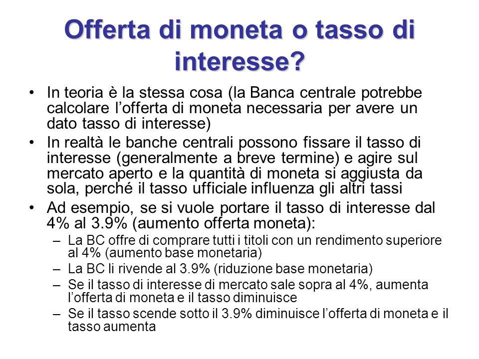 Offerta di moneta o tasso di interesse