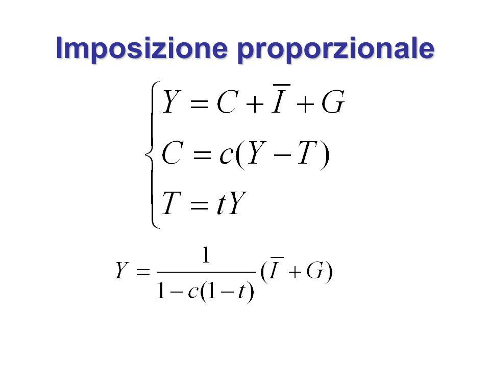 Imposizione proporzionale