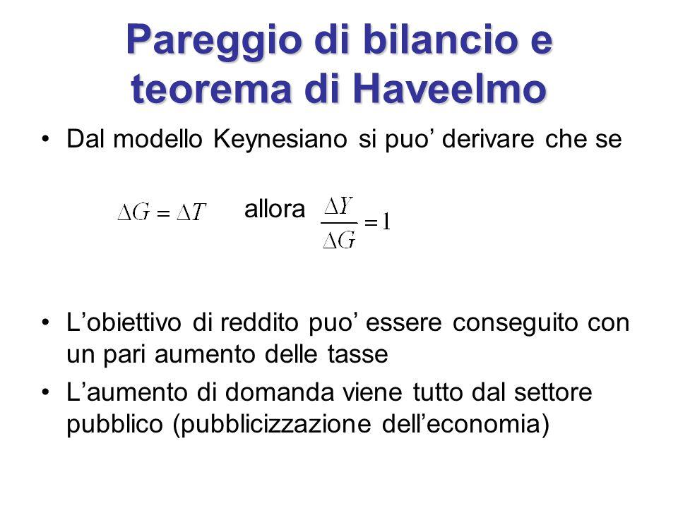Pareggio di bilancio e teorema di Haveelmo