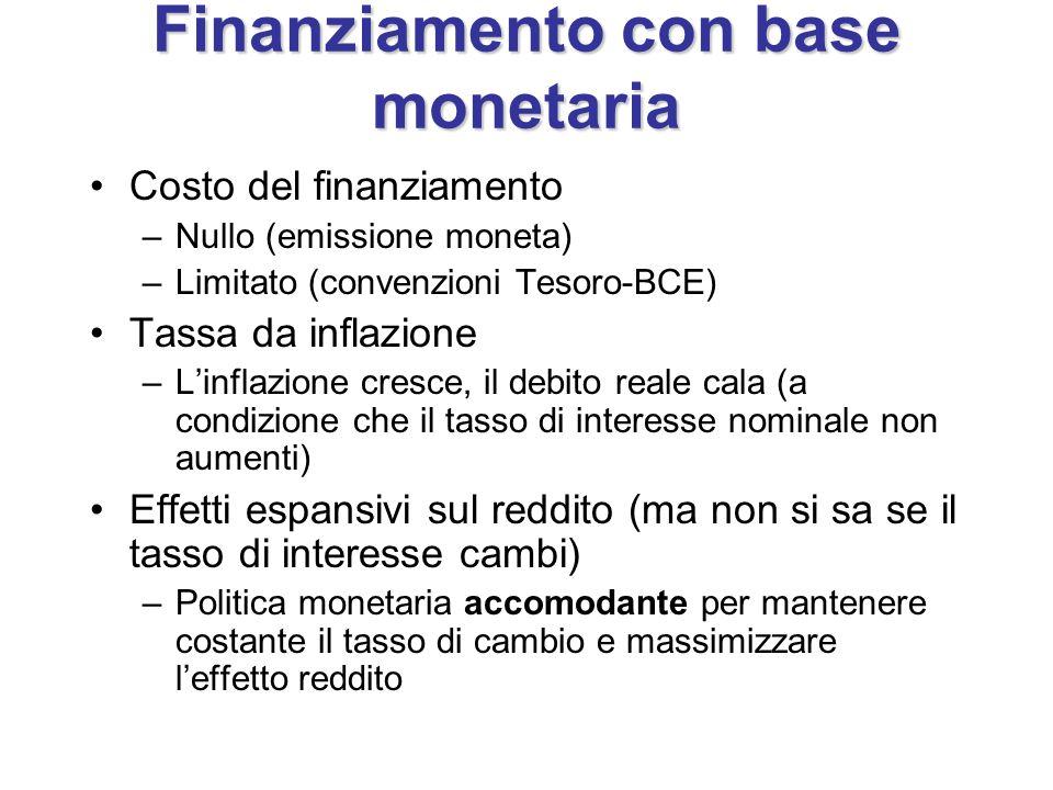Finanziamento con base monetaria