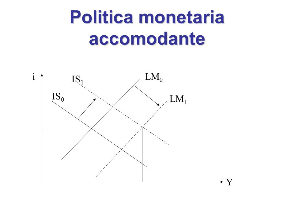 Politica monetaria accomodante
