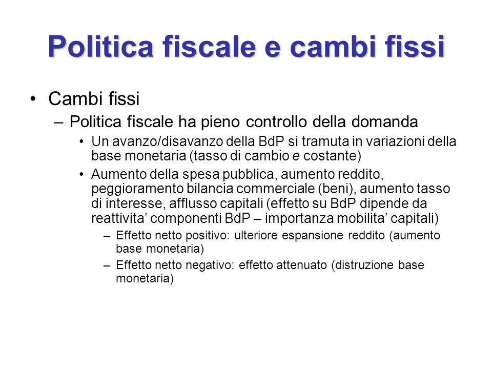 Politica fiscale e cambi fissi