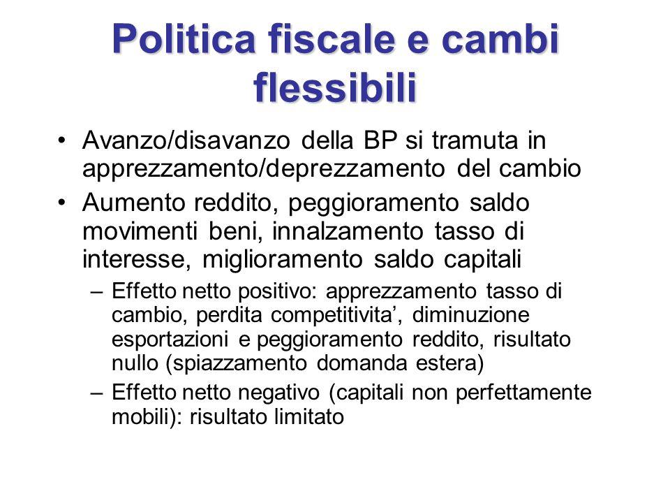Politica fiscale e cambi flessibili