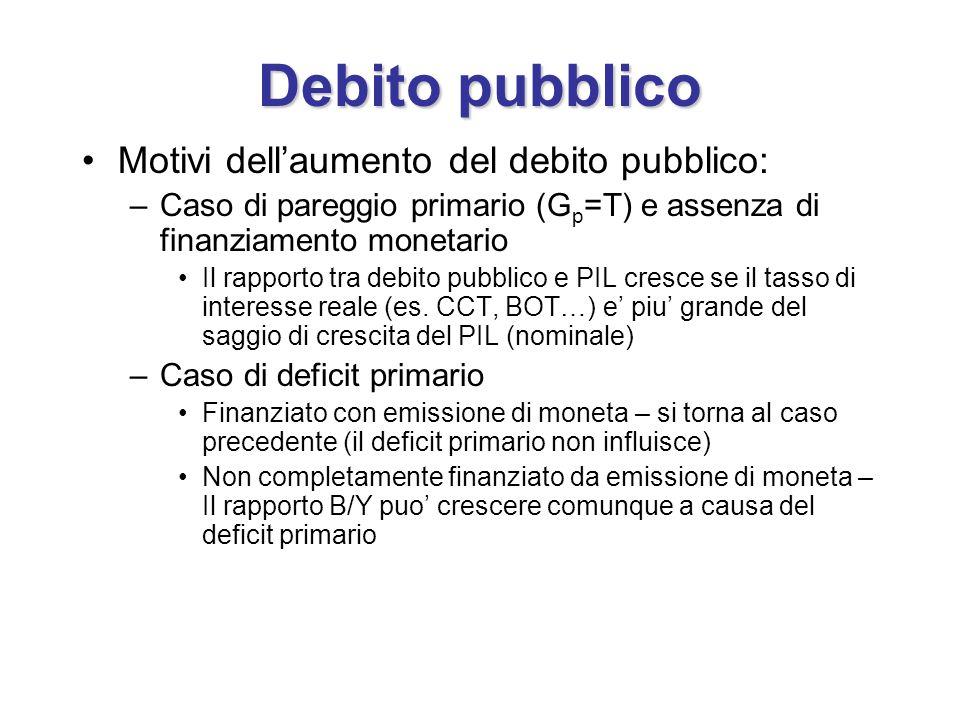 Debito pubblico Motivi dell'aumento del debito pubblico: